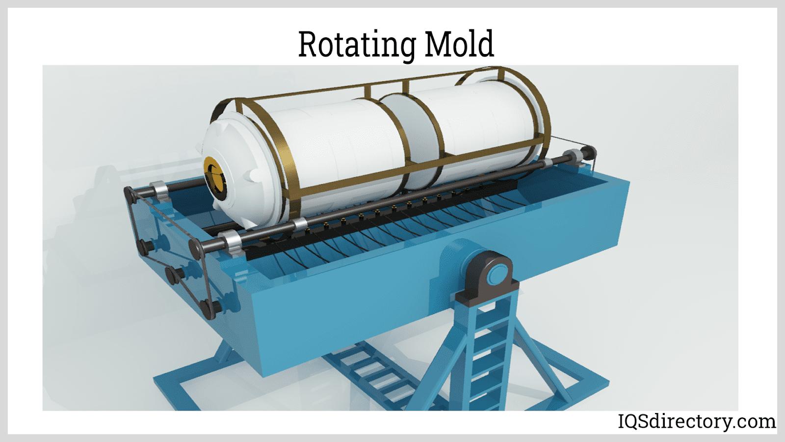 Rotating Mold