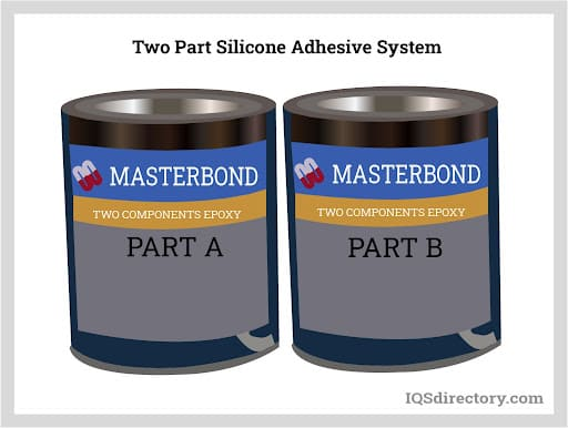 Two Part Silicone Adhesive System