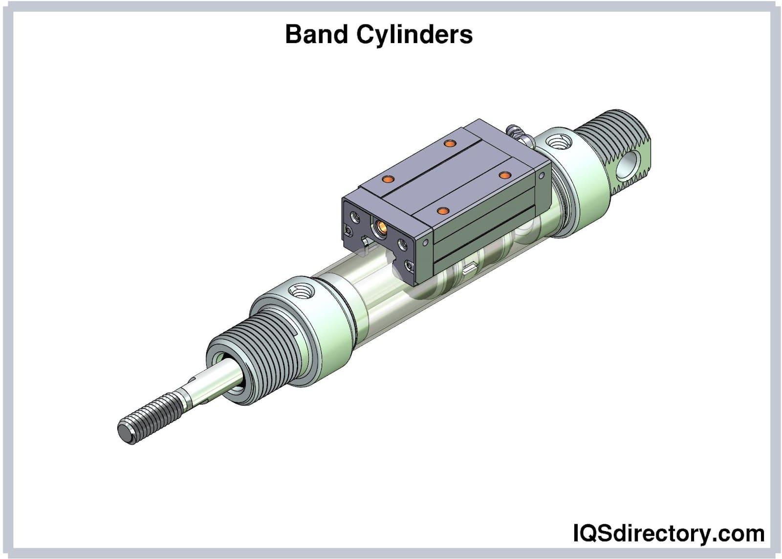 Band Cylinders