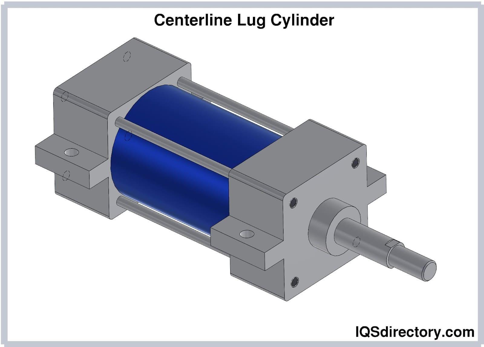 Centerline Lug Cylinder
