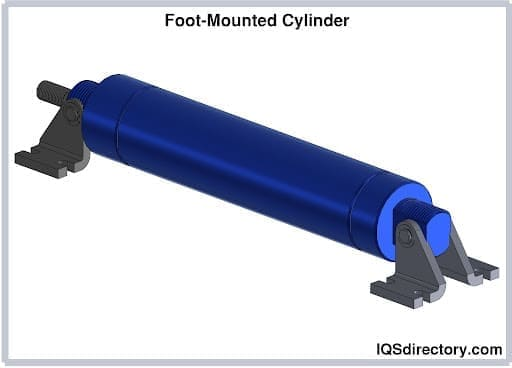 Foot-Mounted Cylinder