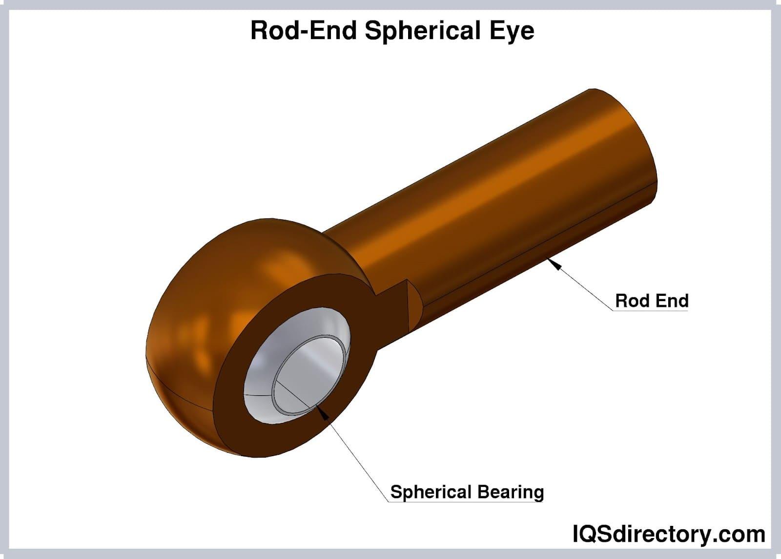 Rod-End Spherical Eye