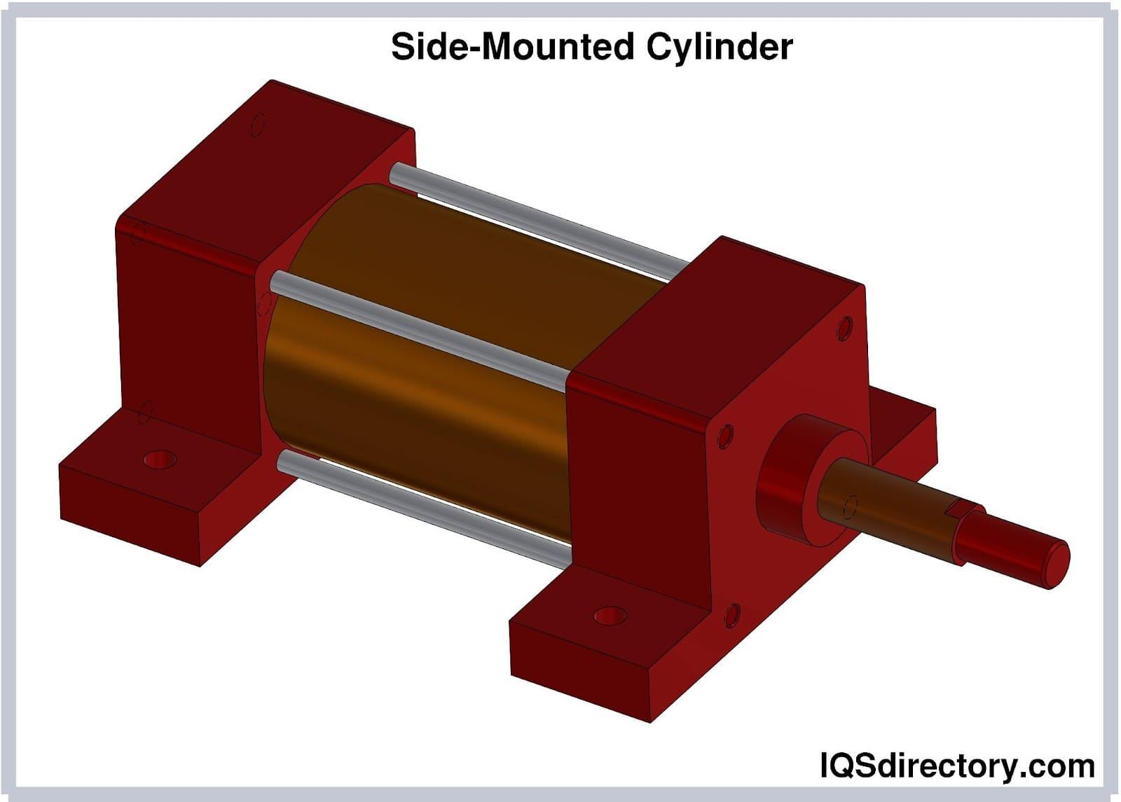 Side-Mounted Cylinder