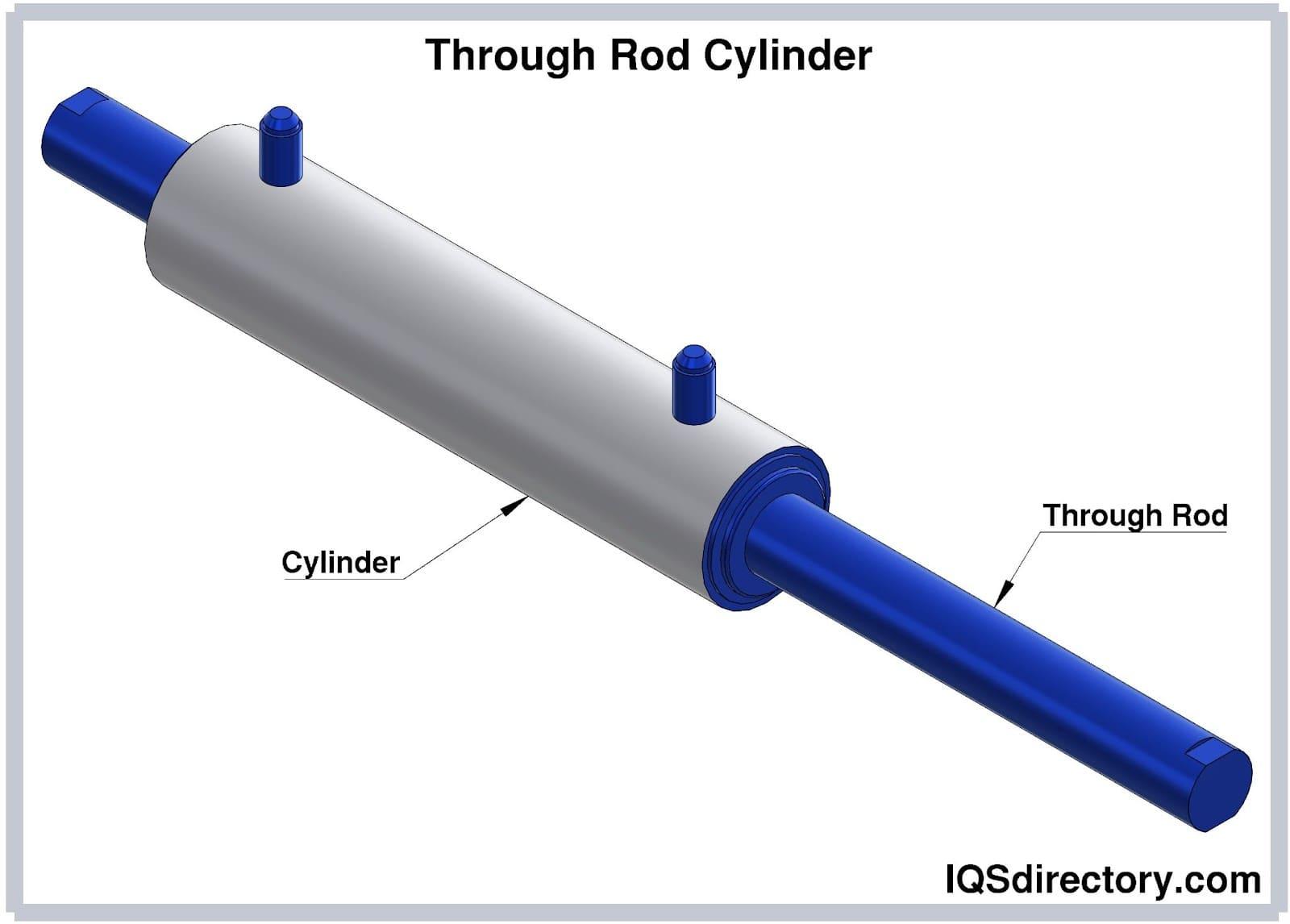 Through Rod Cylinder