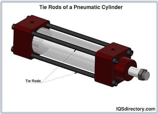 Tie Rods of a Pneumatic Cylinder