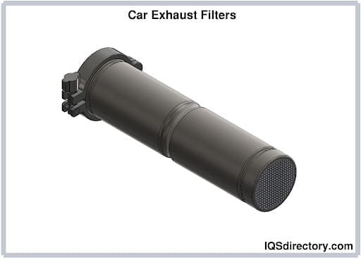 Car Exhaust Filters