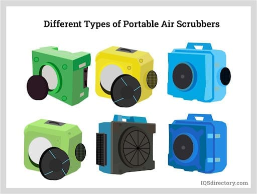 Different Types of Portable Air Scrubbers
