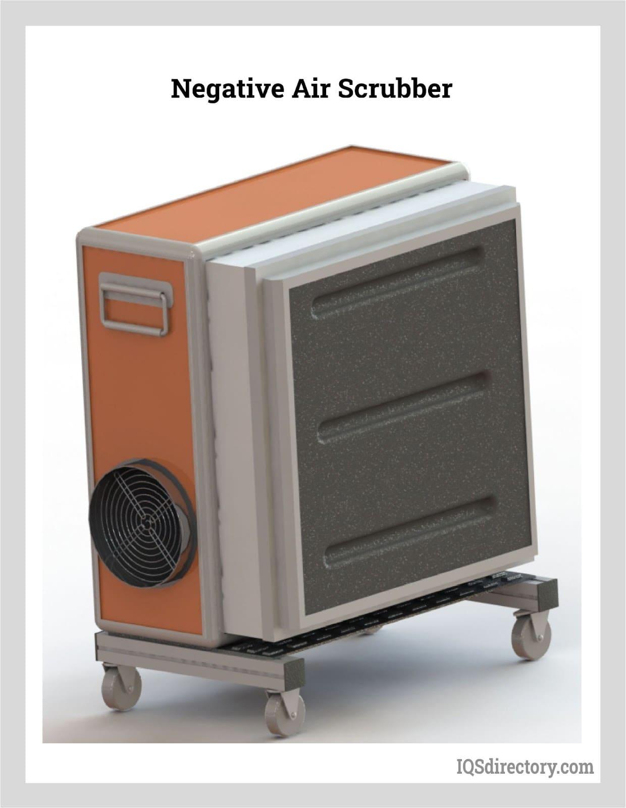 Negative Air Scrubber