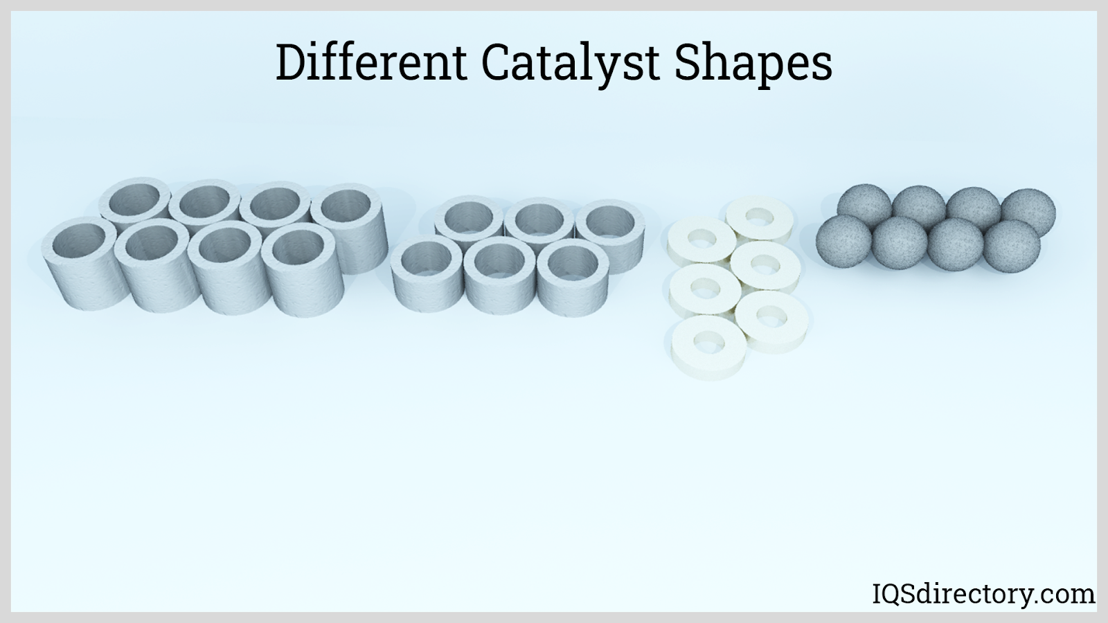 Different Catalyst Shapes
