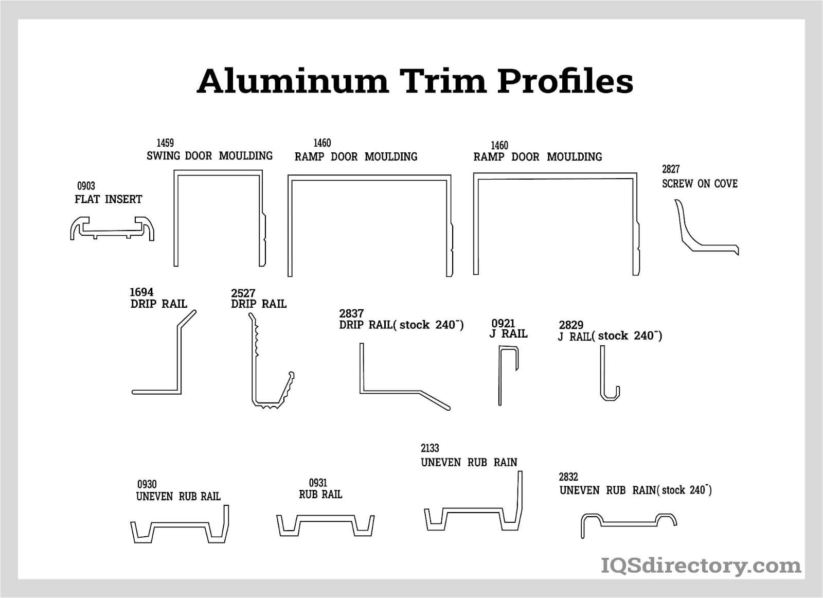 Aluminum Trim Profiles