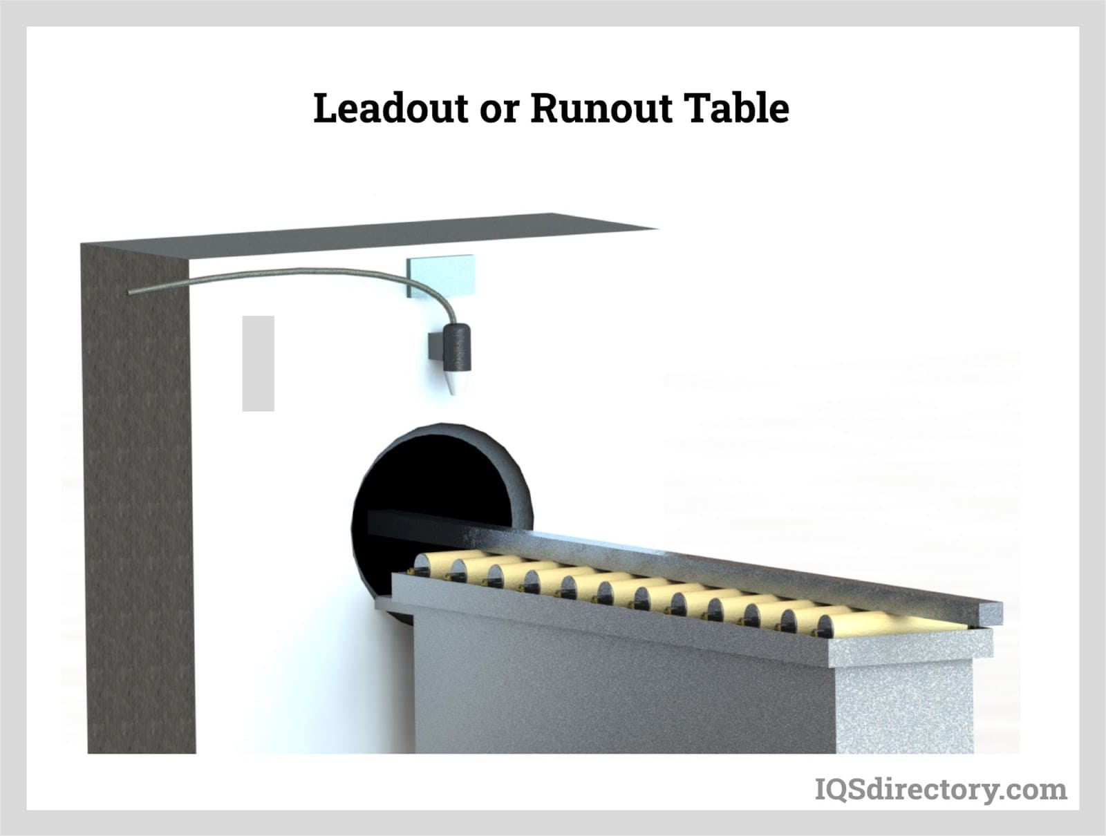Leadout or Runout Table