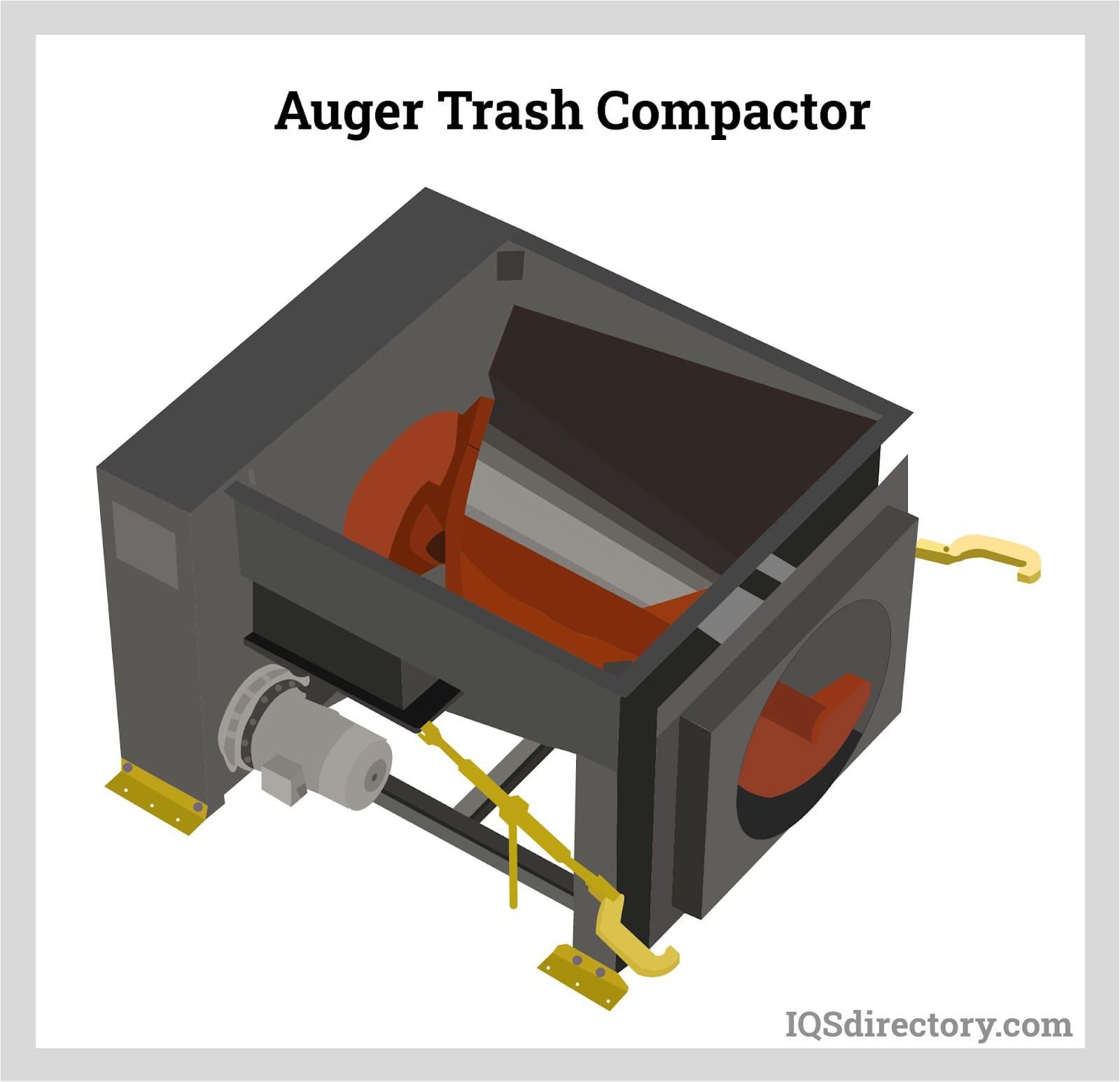 Auger Trash Compactor