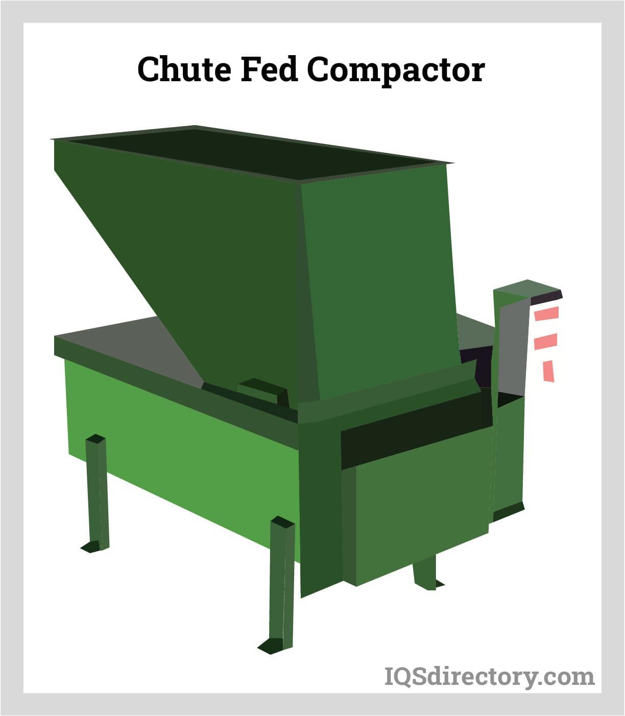 Chute Fed Compactor