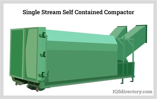 Single Stream Self Contained Compactor