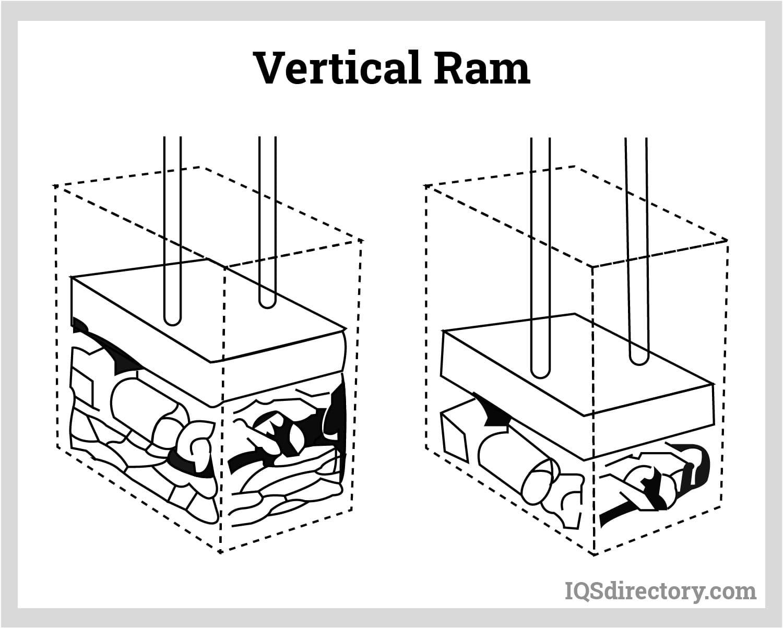Vertical Ram