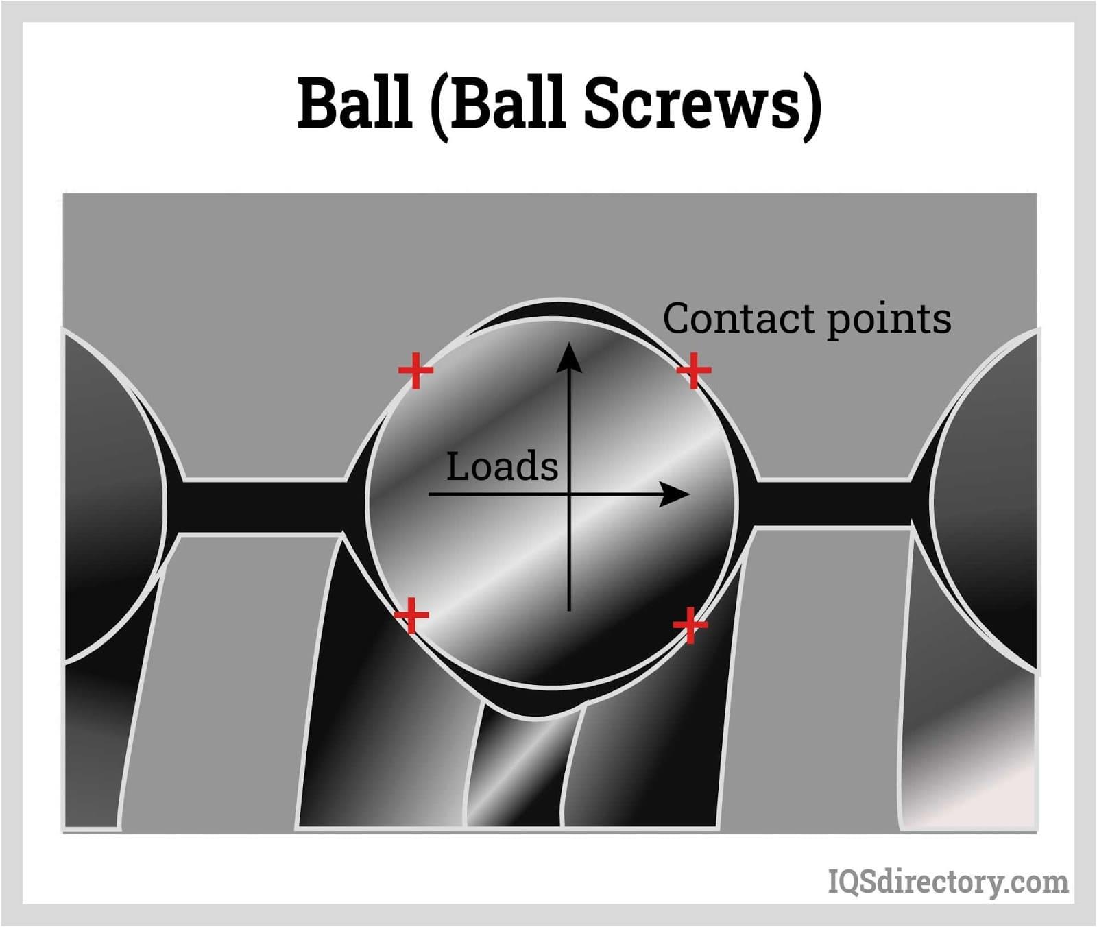 Ball (Ball Screws)