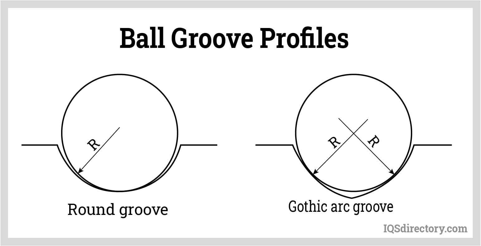 Ball Groove Profiles