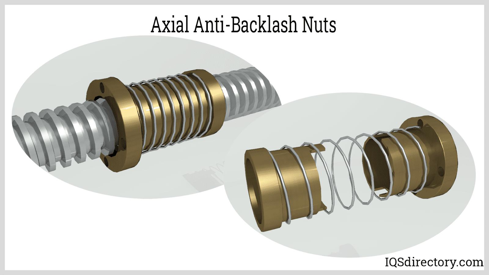 Axial Anti-Backlash Nuts