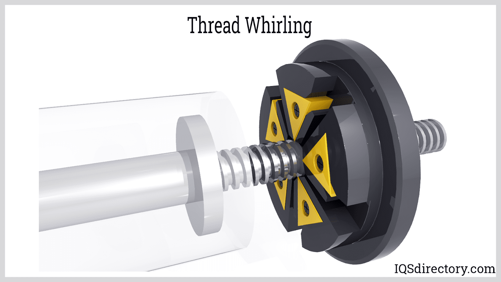 Thread Whirling