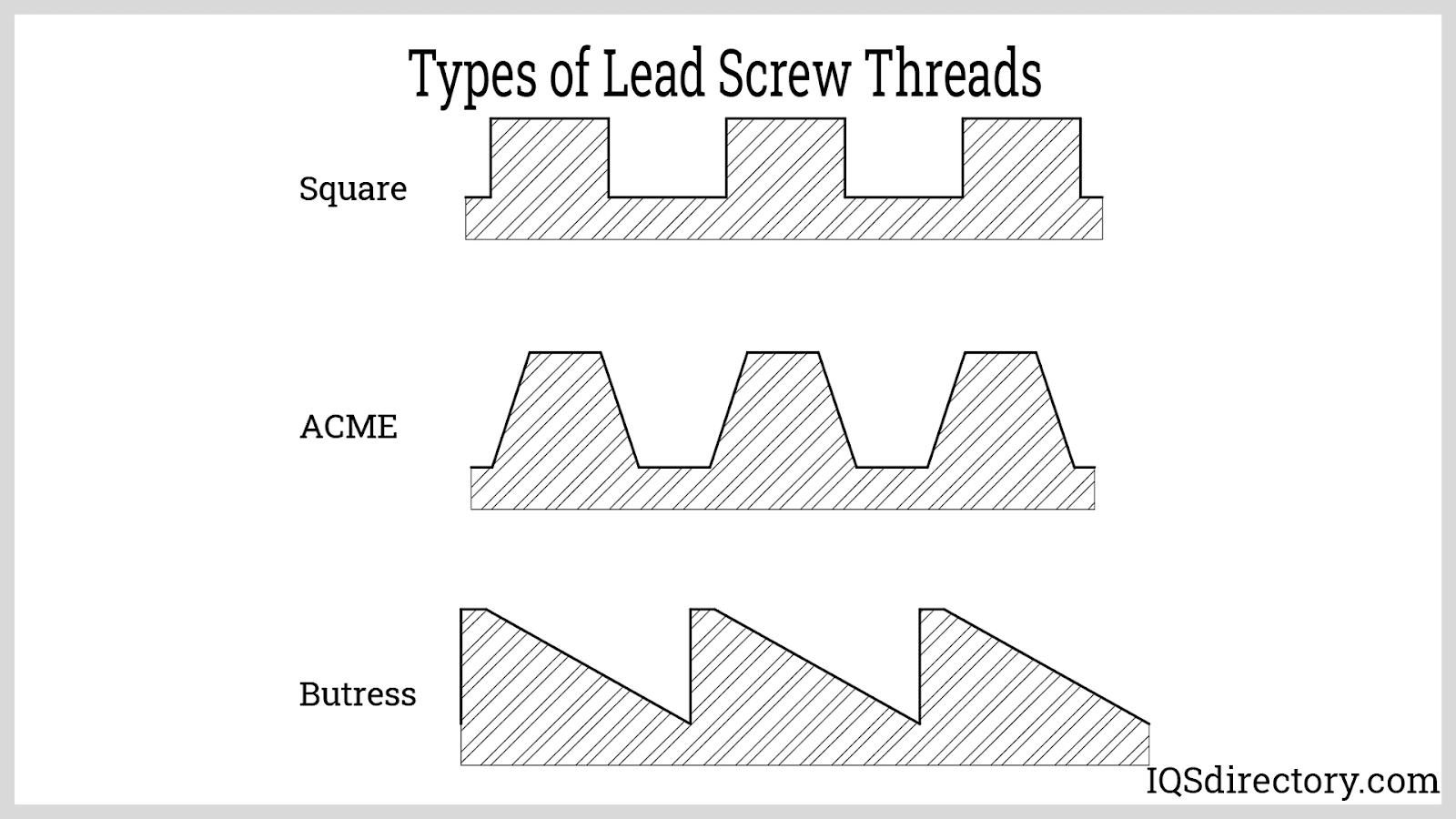 Types of Lead Screw Threads