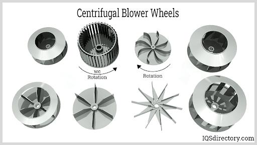 Centrifugal Blower Wheels