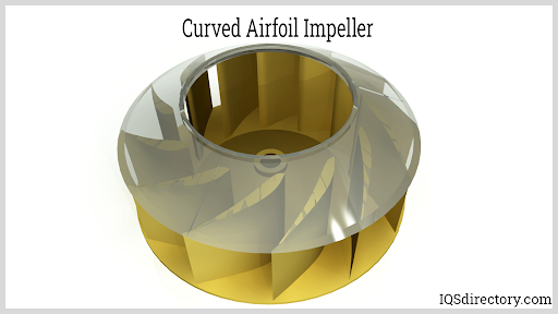 Curved Airfoil Impeller