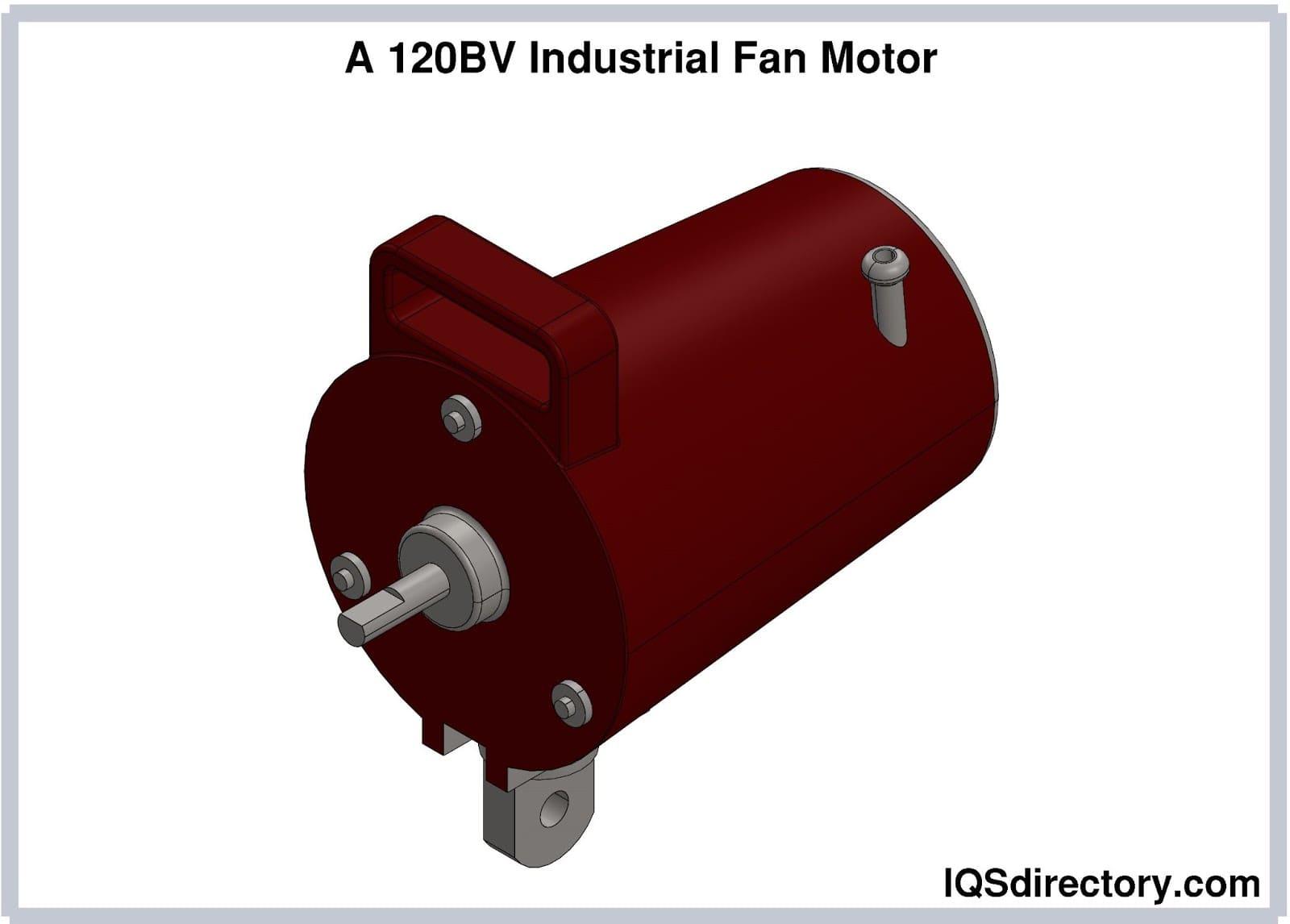 A 120BV Industrial Fan Motor