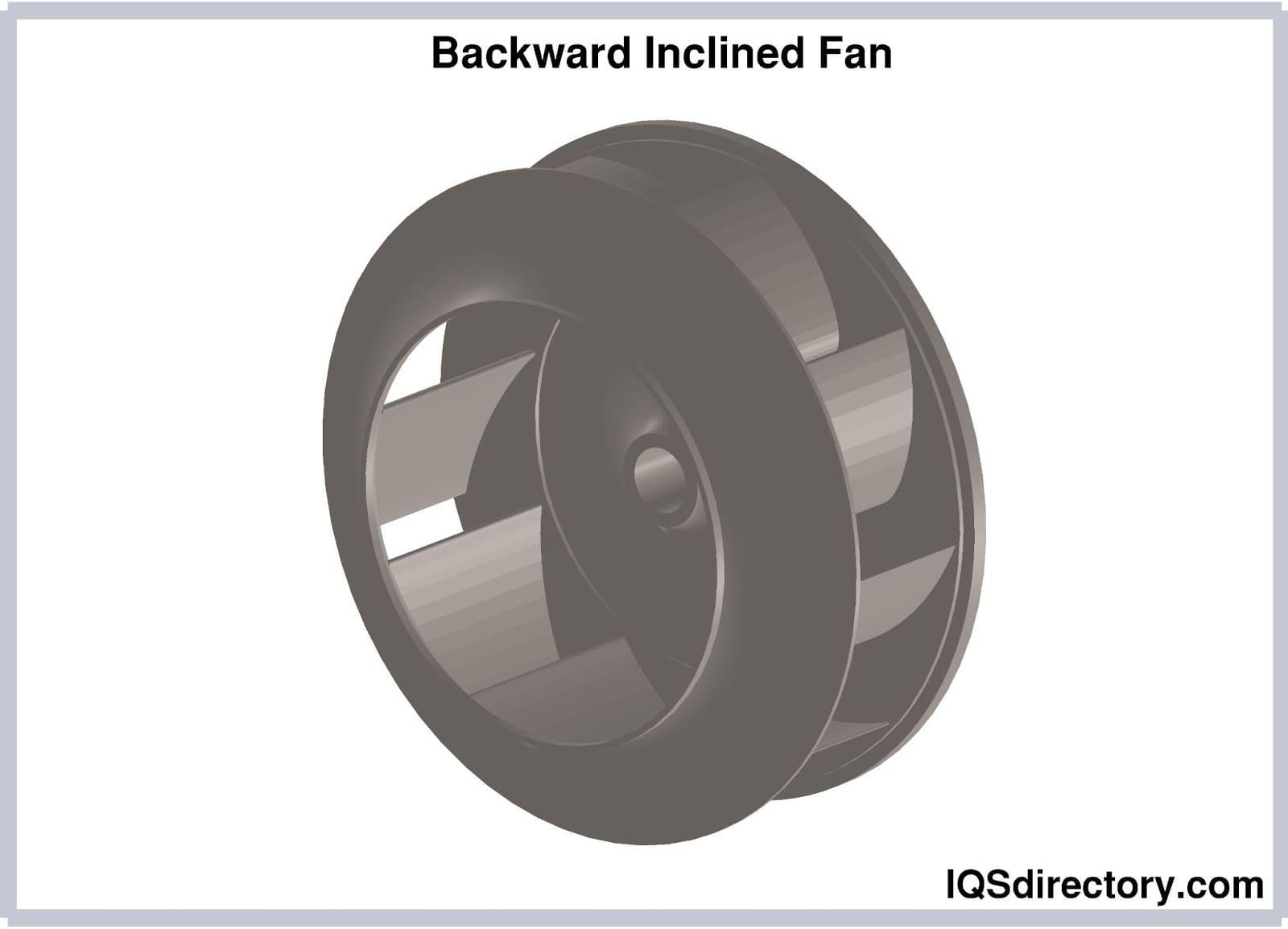 Backward Inclined Fan
