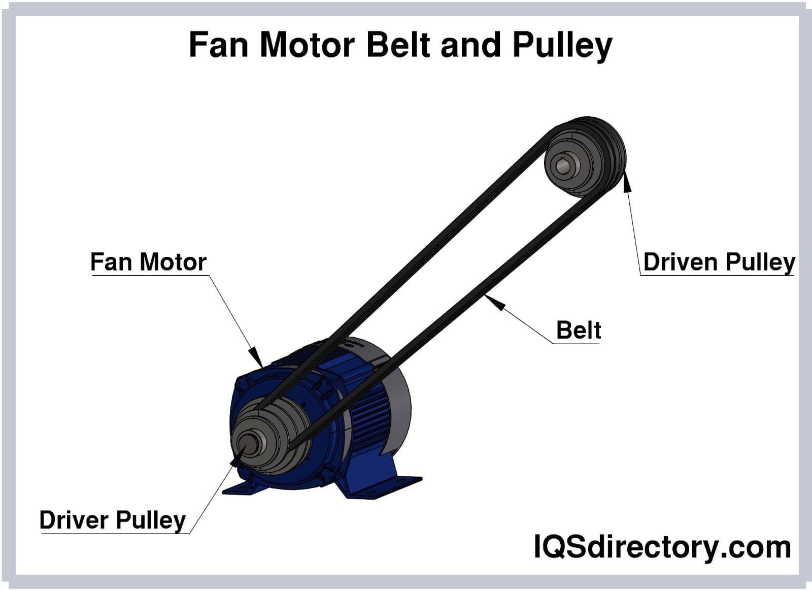 Fan Motor Belt and Pulley