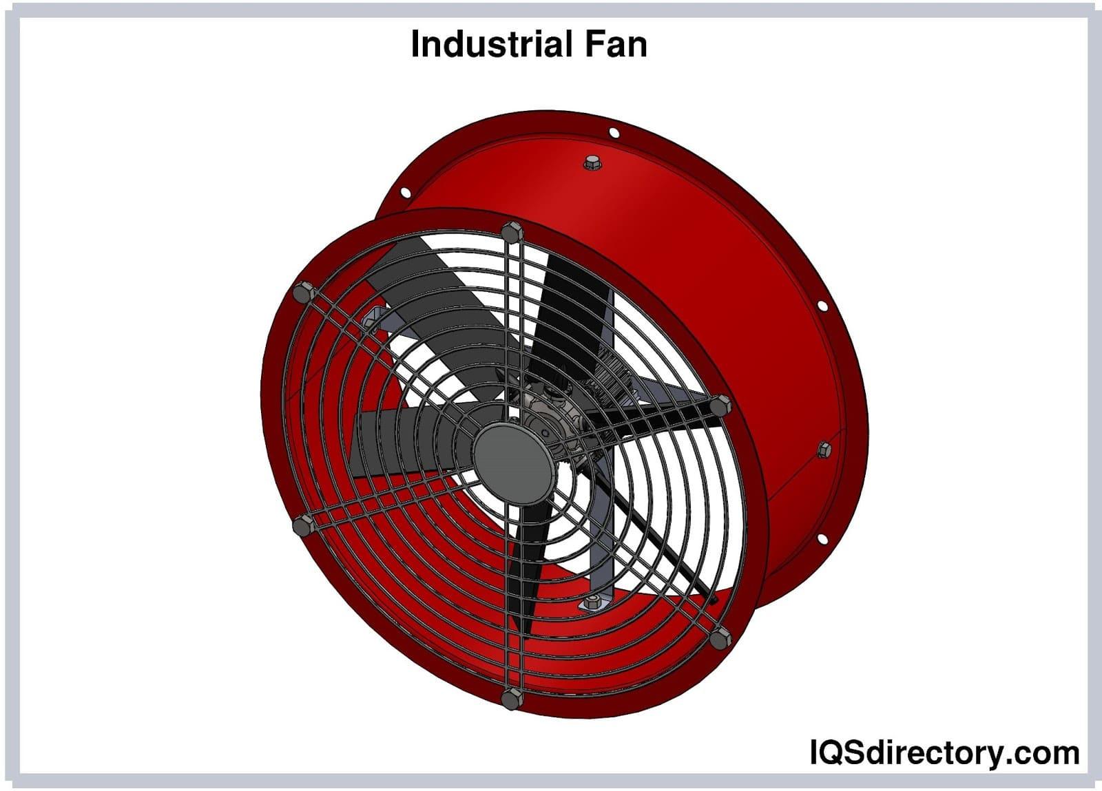 Industrial Fan 2