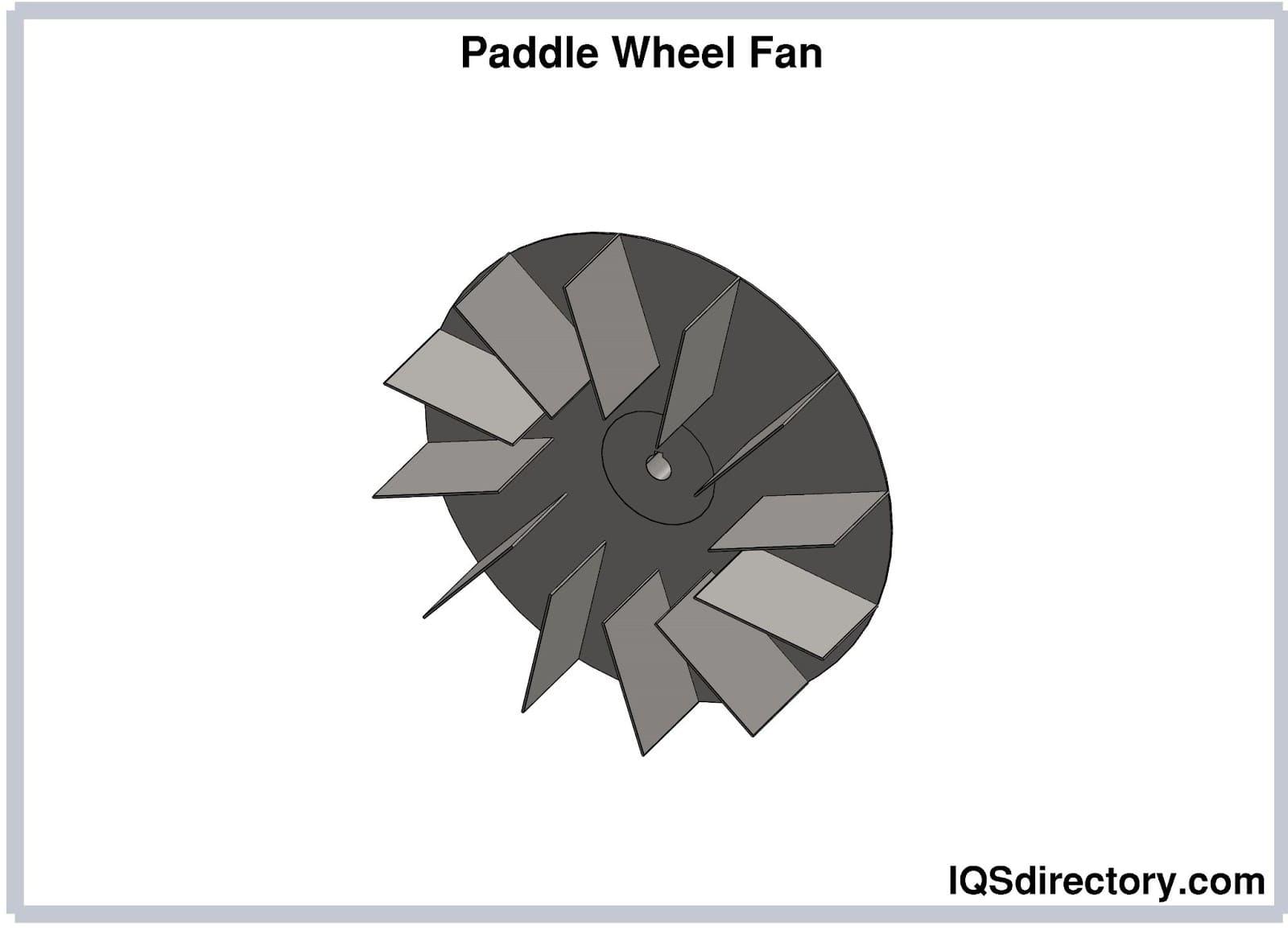 Paddle Wheel Fan