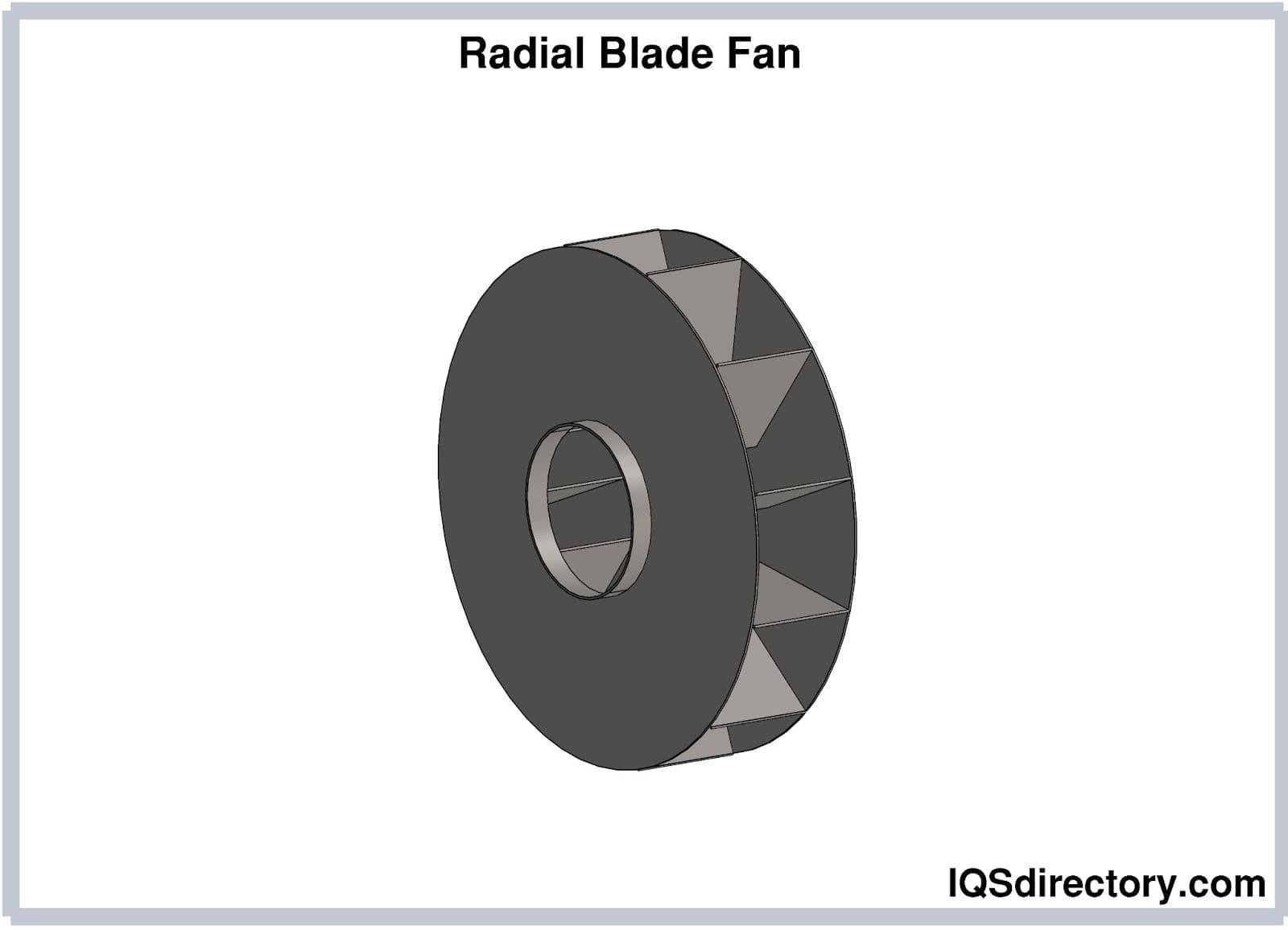 Radial Blade Fan