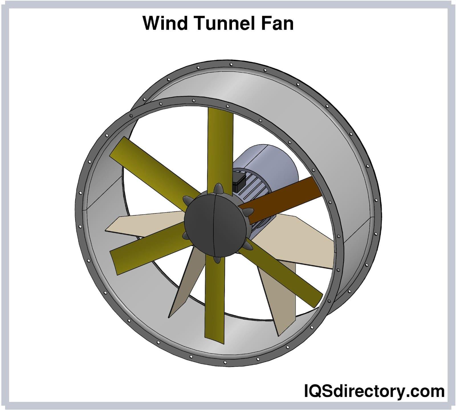 Wind Tunnel Fan