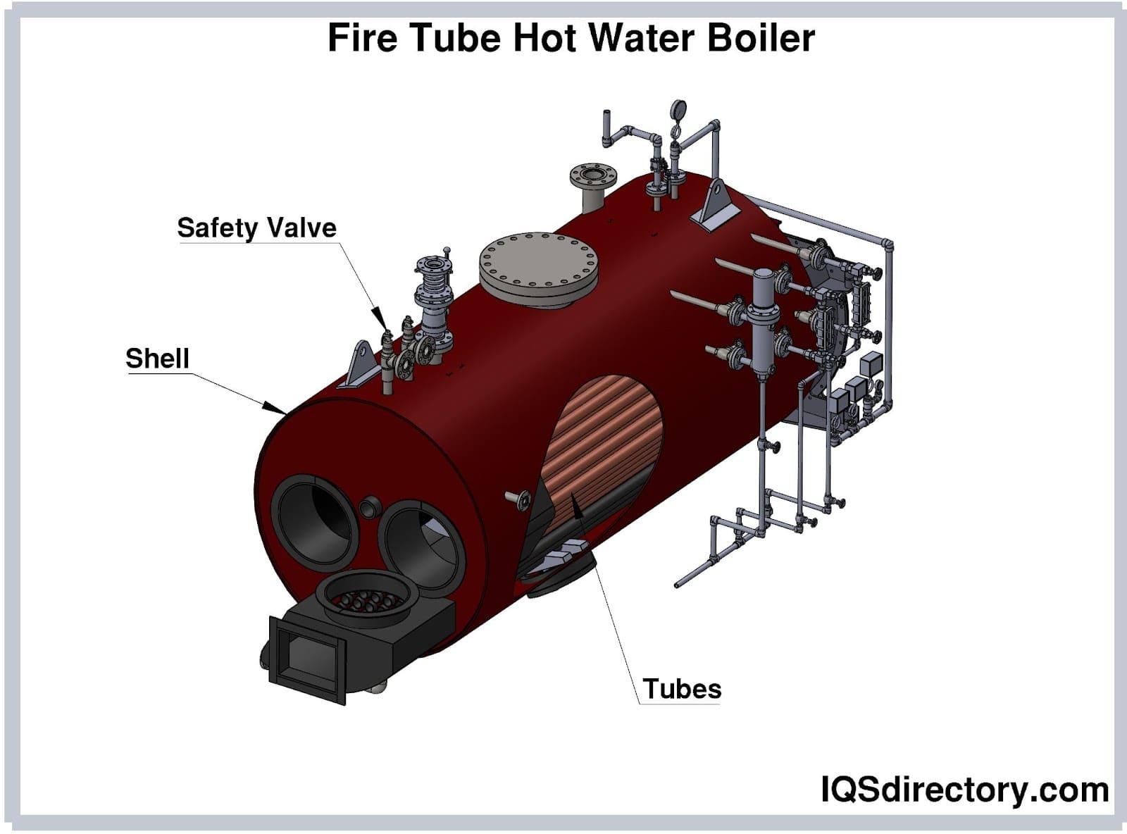 Fire Tube Hot Water Boiler
