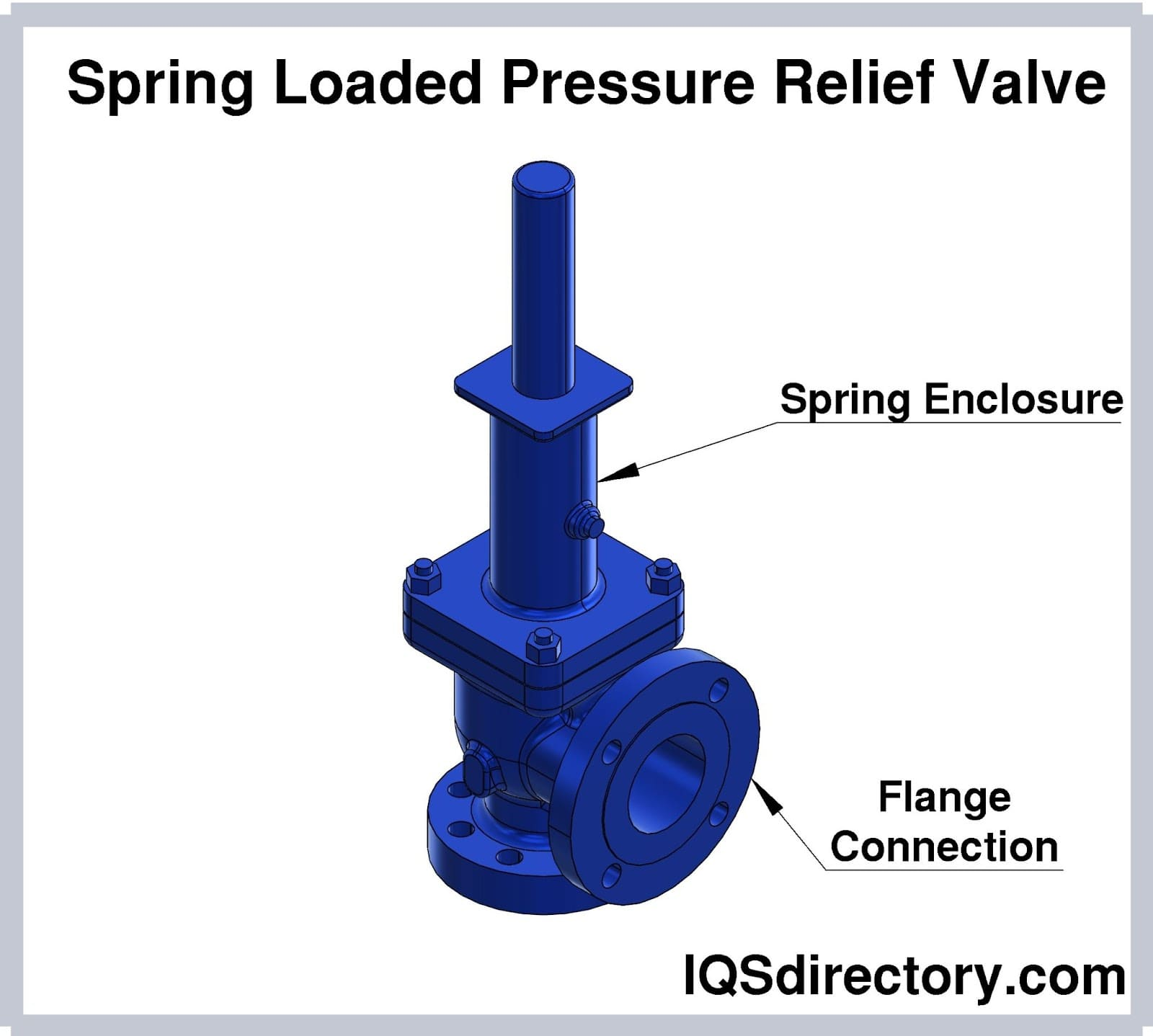 Spring Loaded Pressure Relief Valve