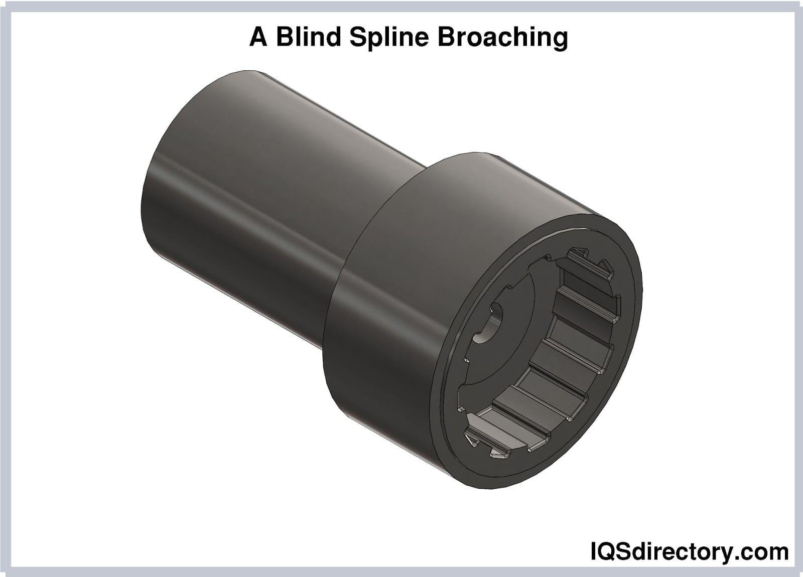 A Blind Spline Broaching
