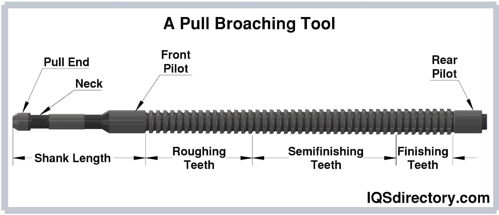 A Pull Broaching Tool