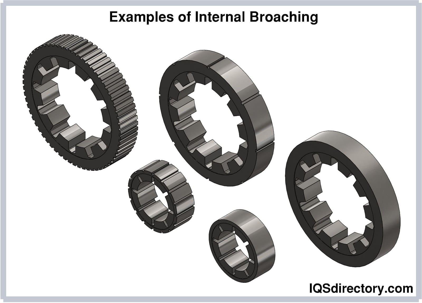 Examples of Internal Broaching