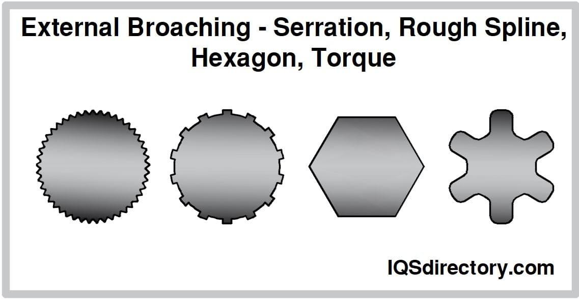 External Broaching - Serration, Rough Spline, Hexagon, Torque