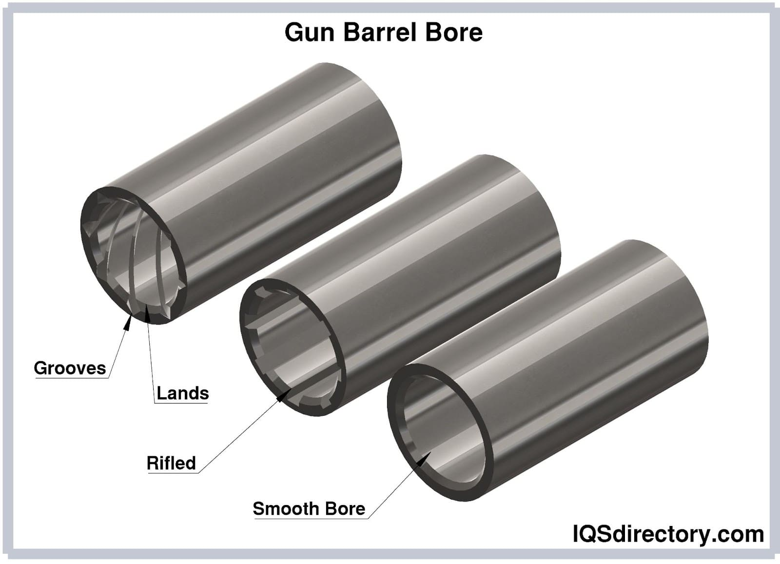 Gun Barrel Bore