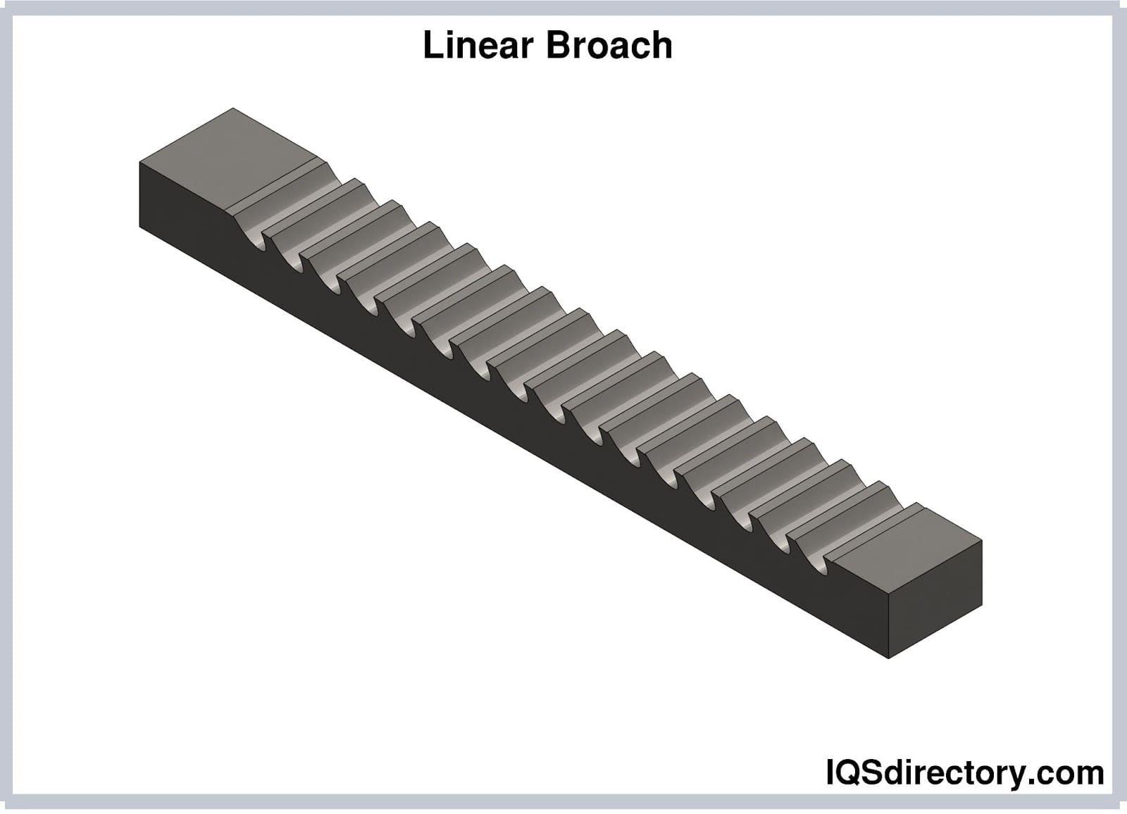 Linear Broach