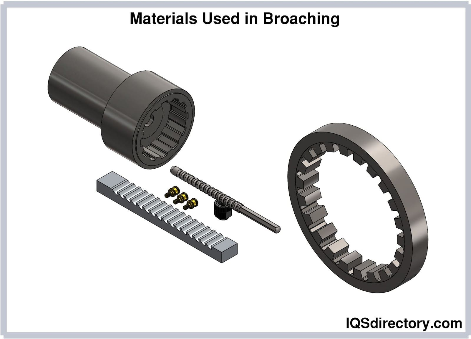 Materials Used in Broaching