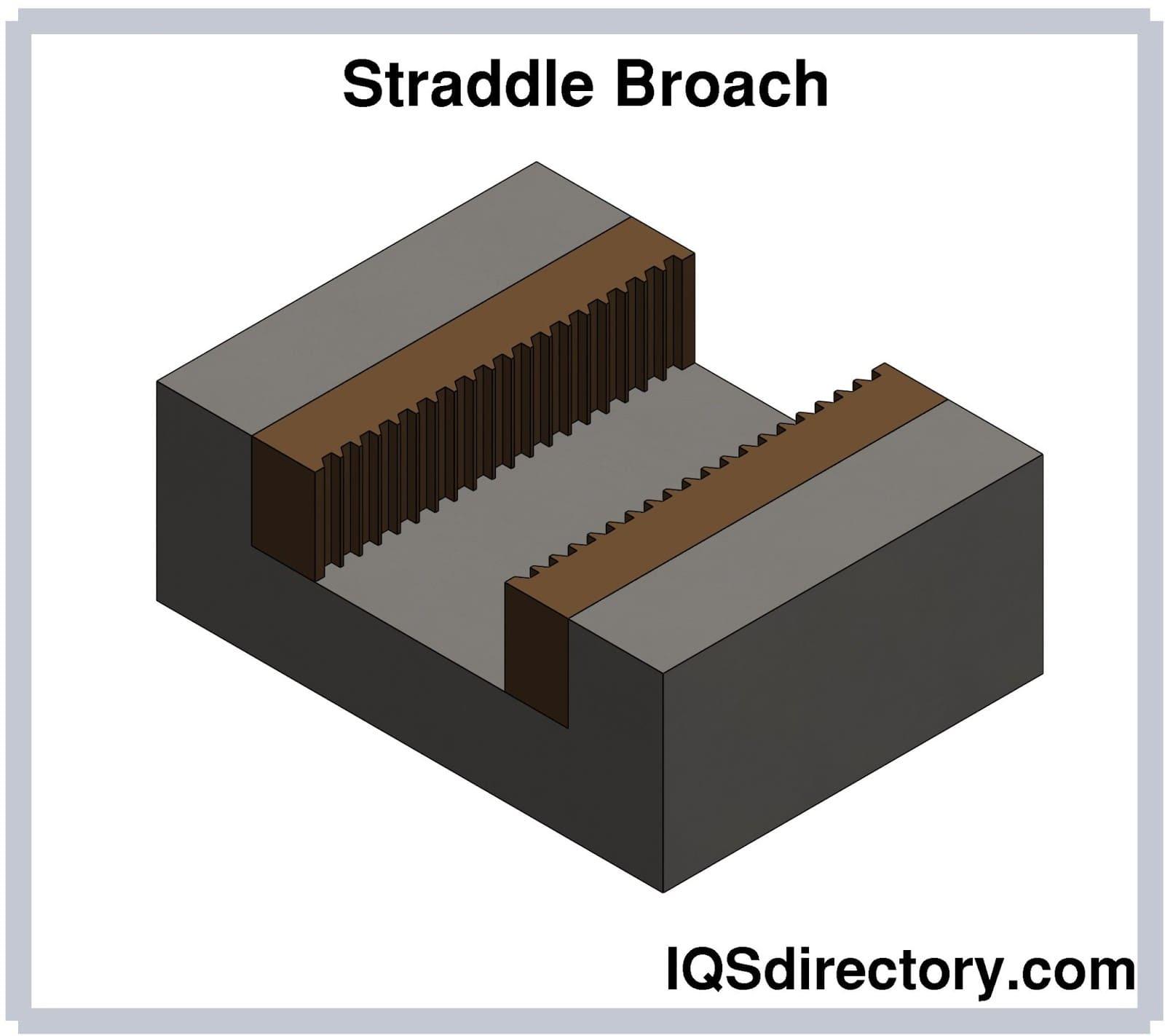 Straddle Broach