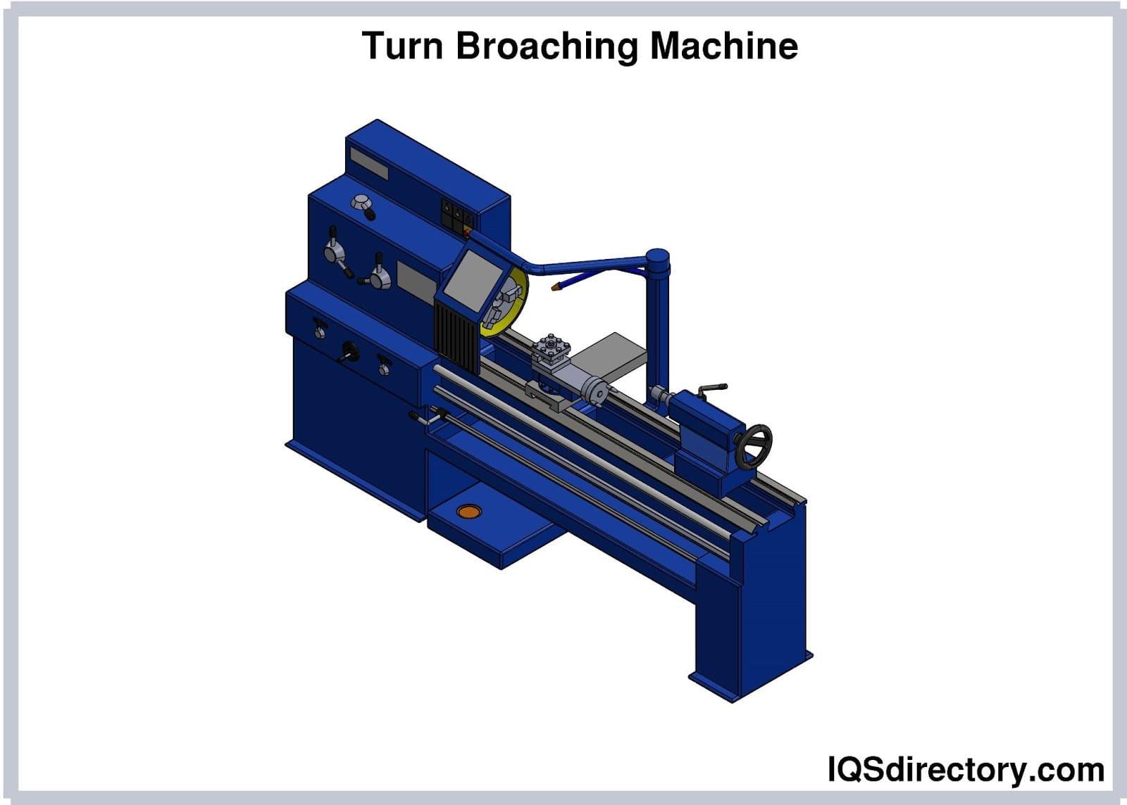 Turn Broaching Machine