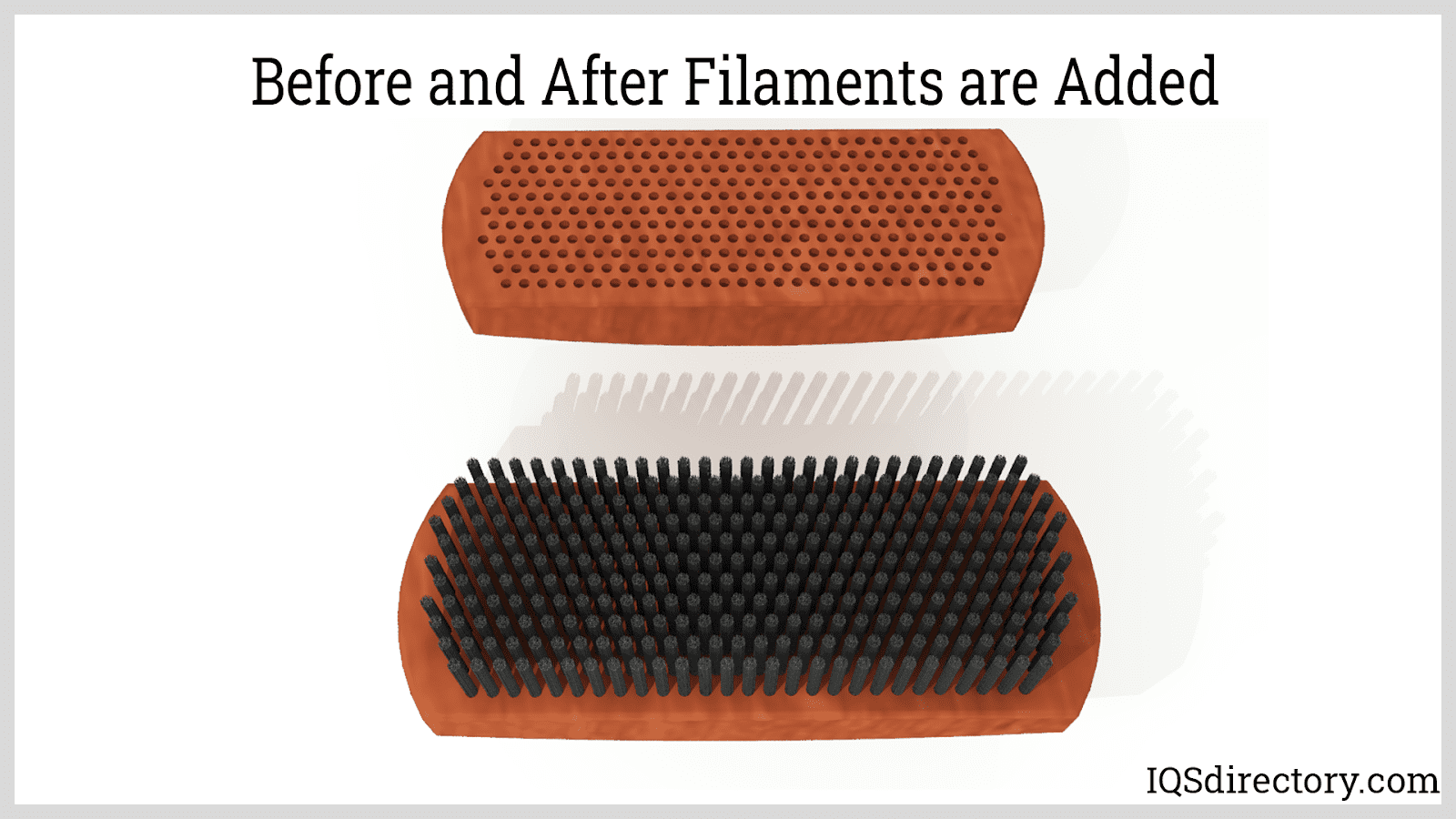 Before and After Filaments are Added