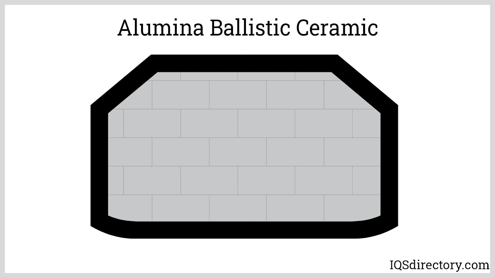 Alumina Ballistic Ceramic