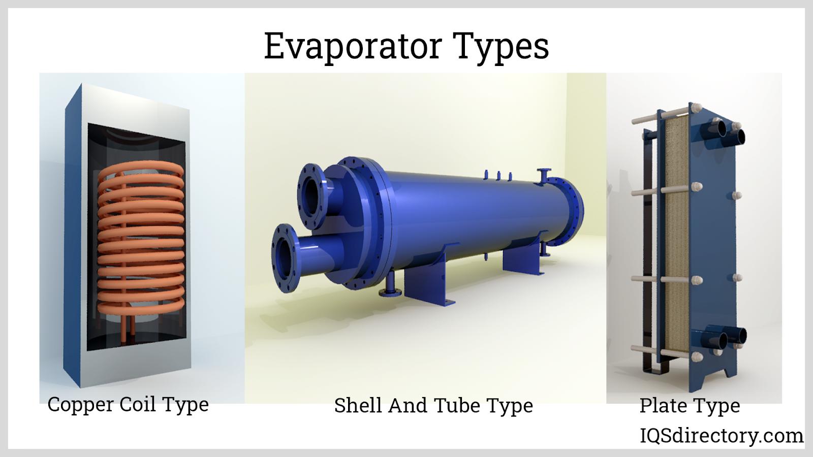 Evaporator Types