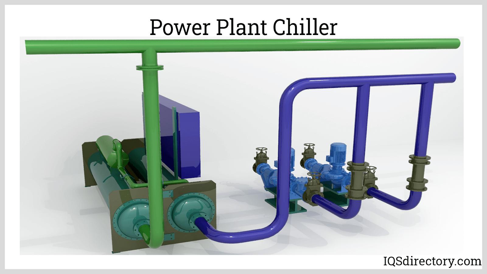 Power Plant Chiller