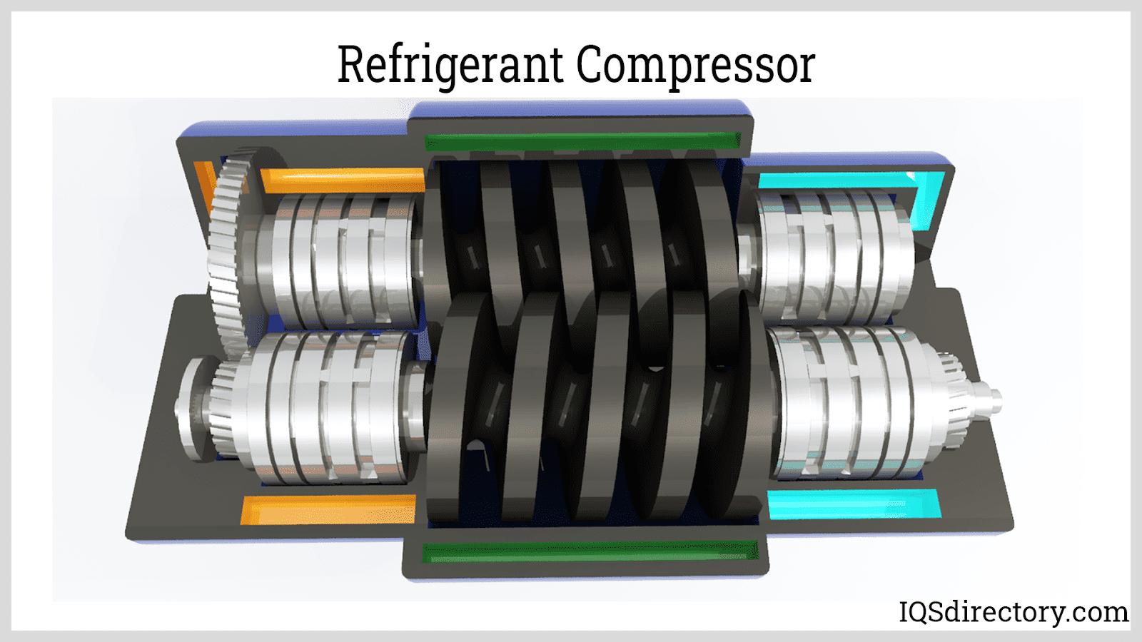 Refrigerant Compressor