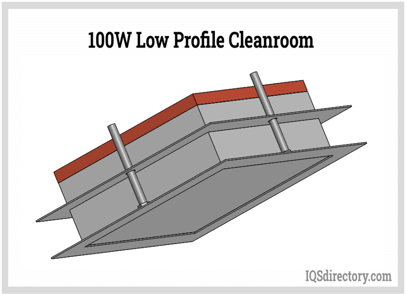 100W Low Profile Cleanroom